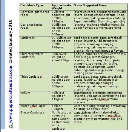 cardstock comparison table